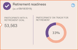 Retirement readiness screenshot